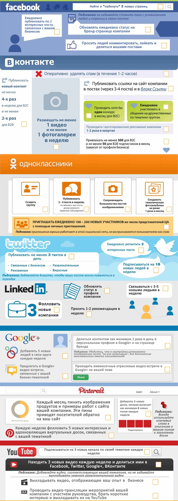 инструкция по социальным сетям